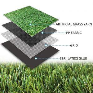 Petgrow Artificial Grass Mat