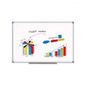 BEST BOARD Magnetic Whiteboard