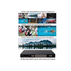 No Hassle Audio Video 8 Input 8 Output Video Wall Controller